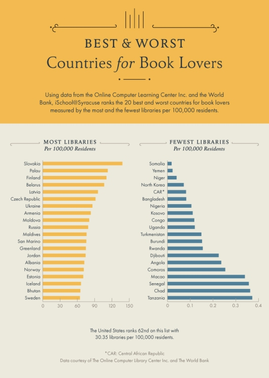 countries-for-booklovers
